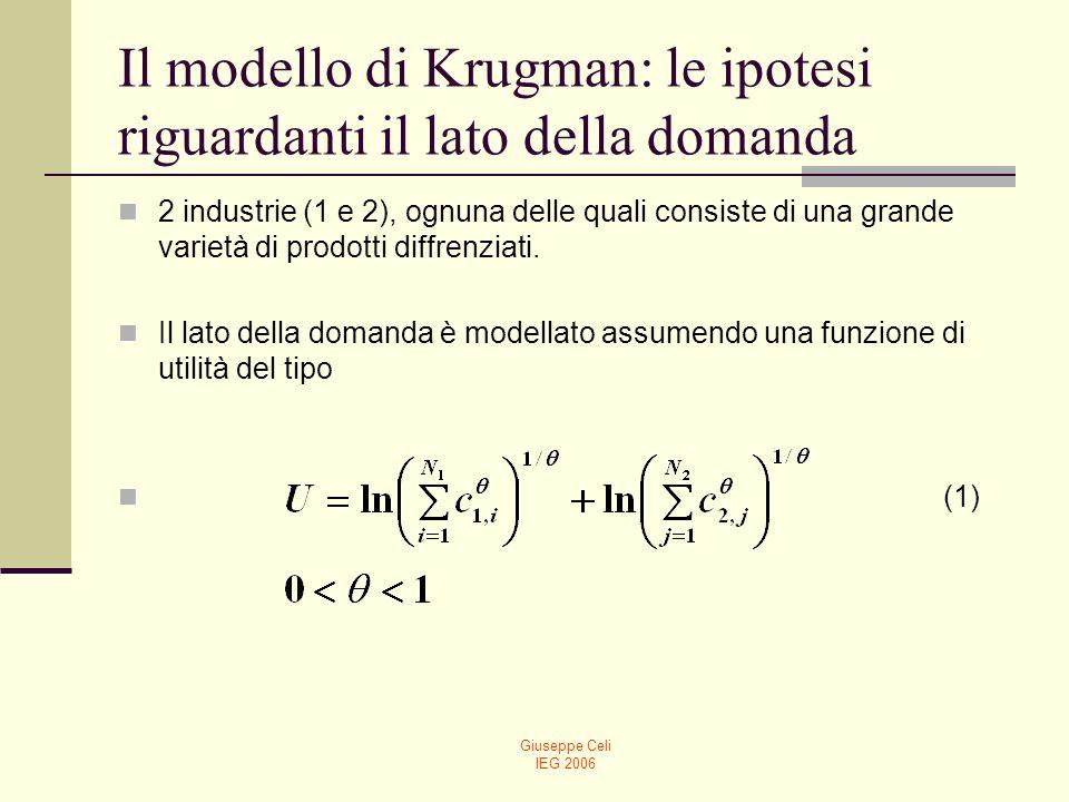 Il modello di Krugman: le ipotesi riguardanti il lato della domanda