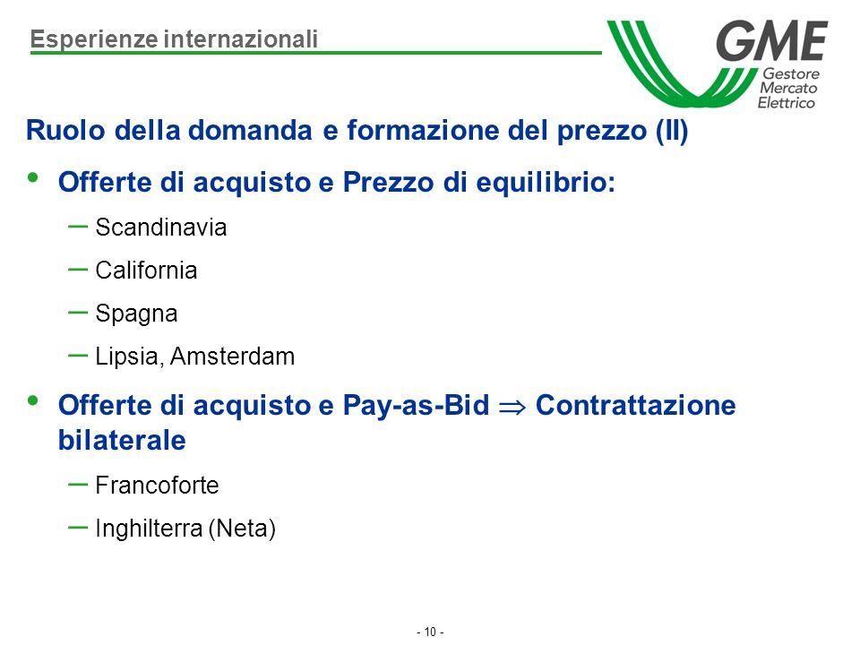 Ruolo della domanda e formazione del prezzo (II)