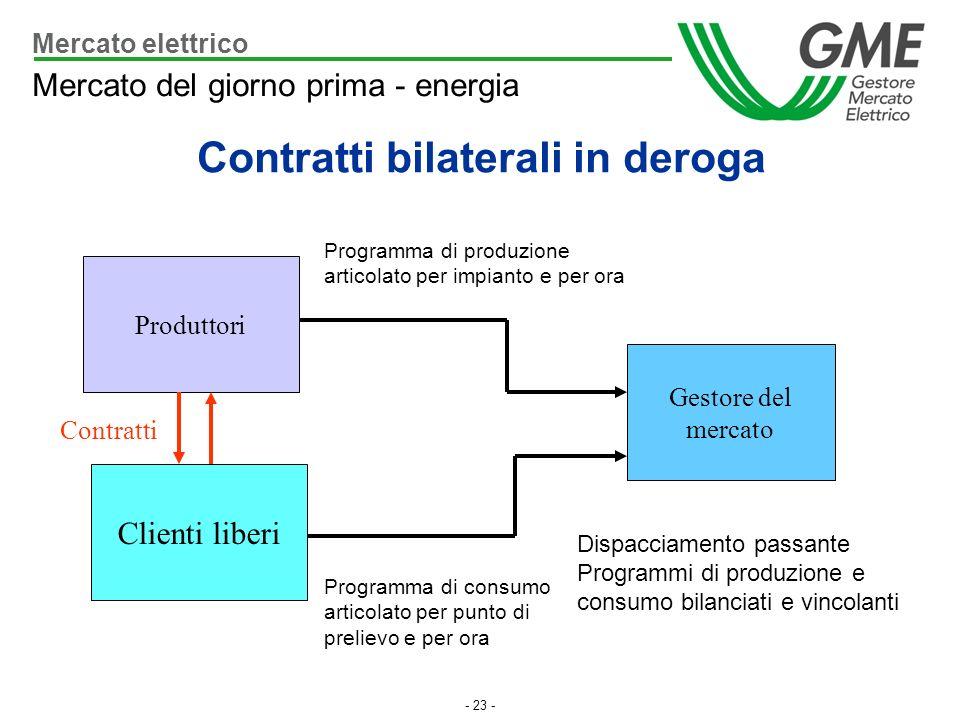 Contratti bilaterali in deroga