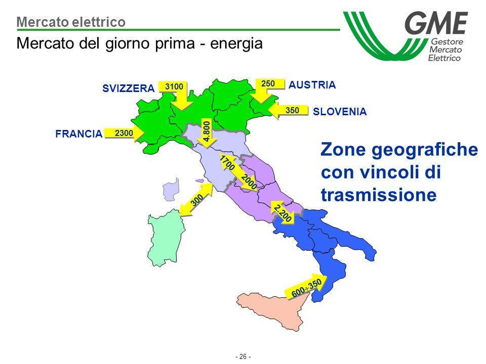 Zone geografiche con vincoli di trasmissione
