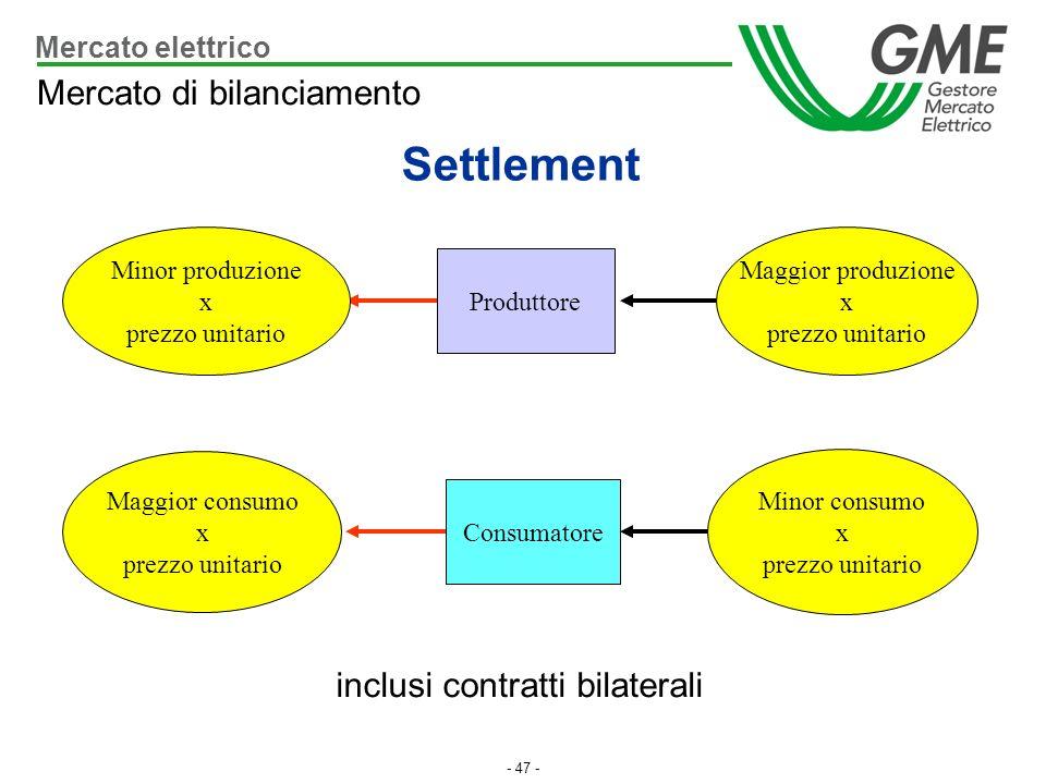 inclusi contratti bilaterali