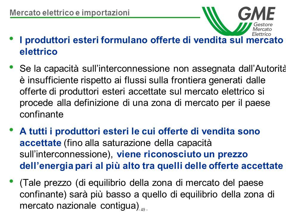 I produttori esteri formulano offerte di vendita sul mercato elettrico