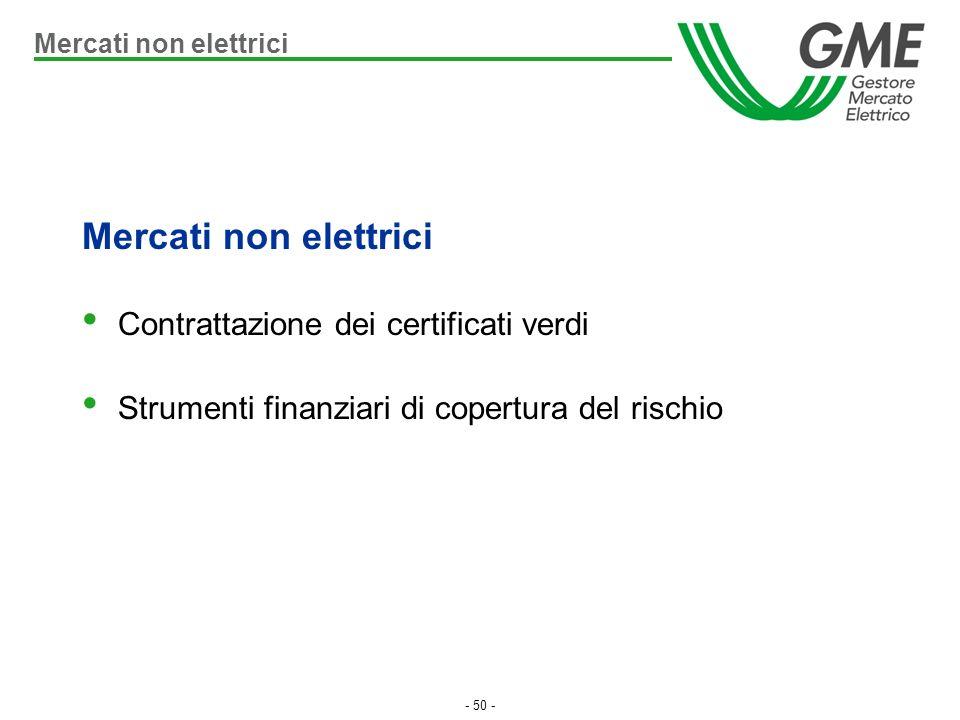 Mercati non elettrici Contrattazione dei certificati verdi
