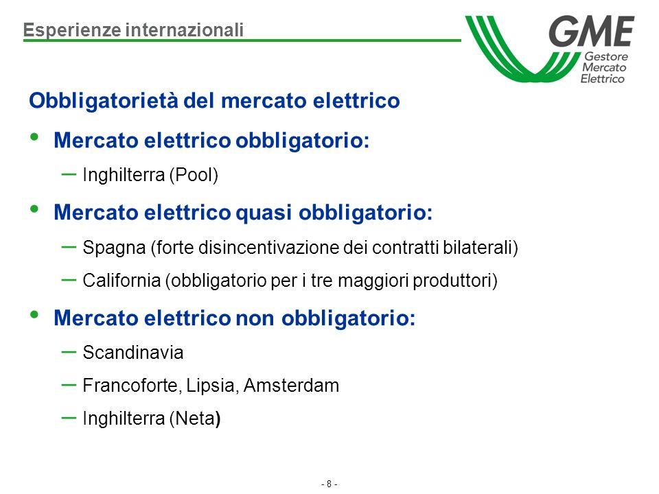Obbligatorietà del mercato elettrico Mercato elettrico obbligatorio: