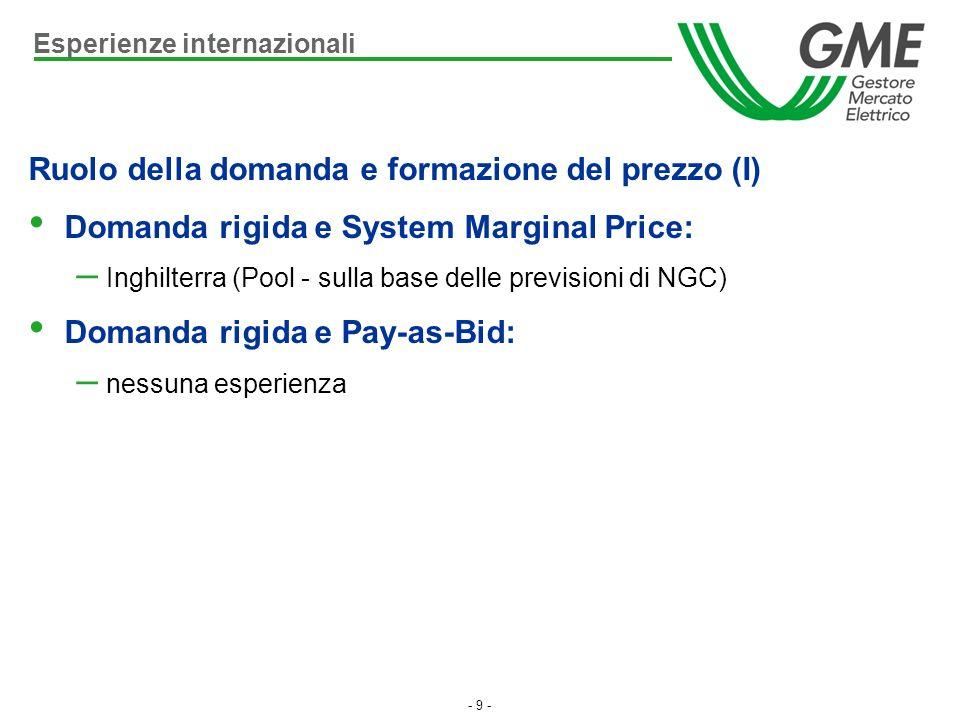 Ruolo della domanda e formazione del prezzo (I)