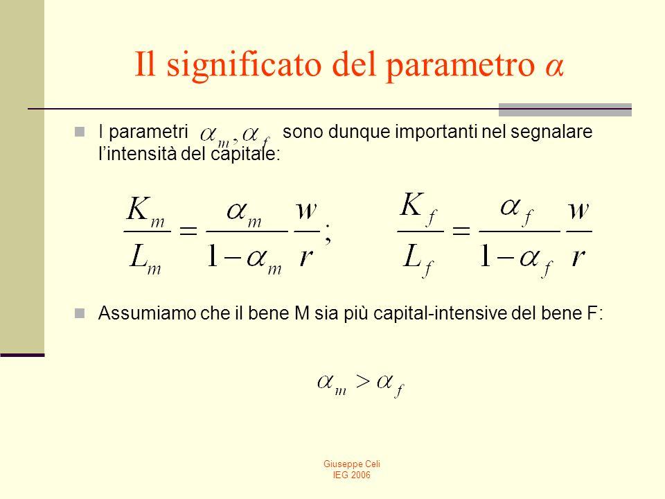 Il significato del parametro α