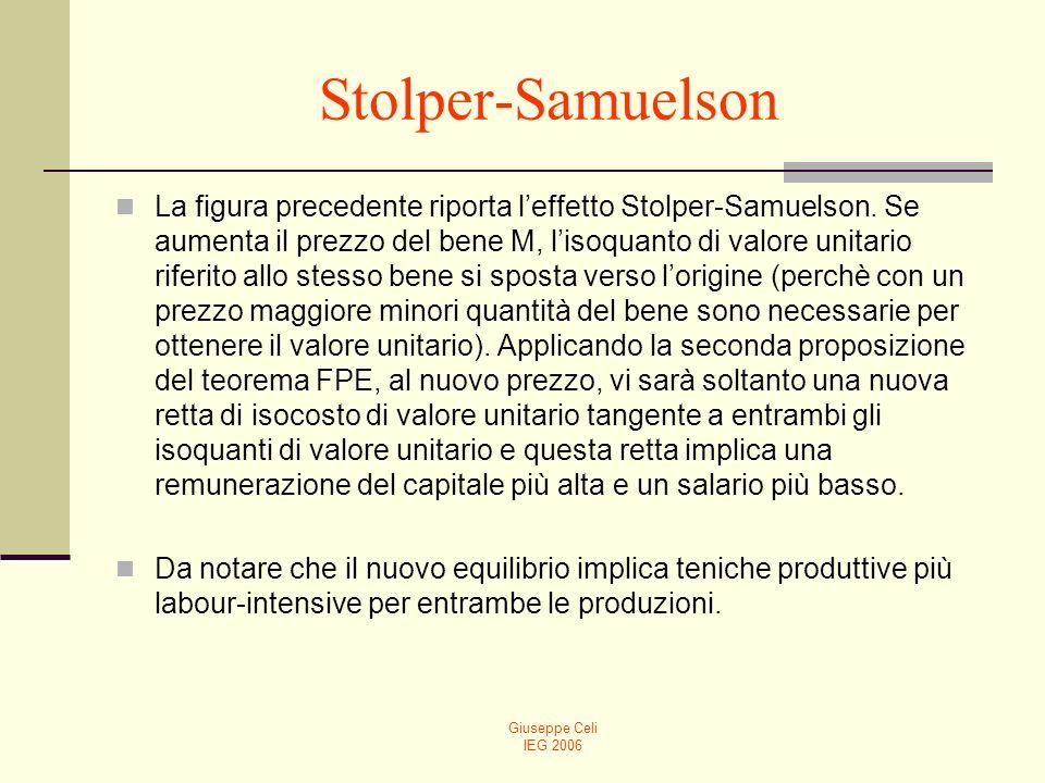 Stolper-Samuelson