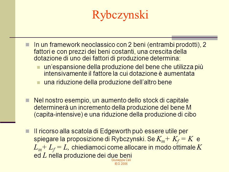 Rybczynski