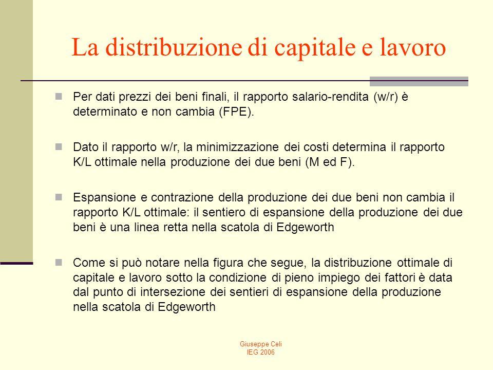 La distribuzione di capitale e lavoro
