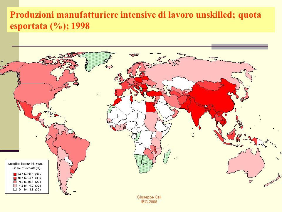 Produzioni manufatturiere intensive di lavoro unskilled; quota esportata (%); 1998