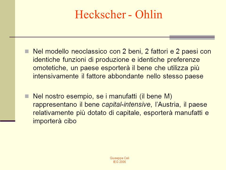 Heckscher - Ohlin