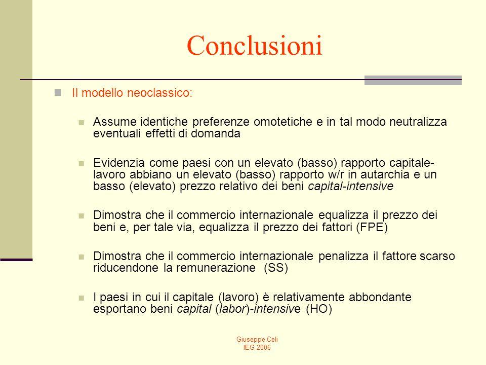 Conclusioni Il modello neoclassico: