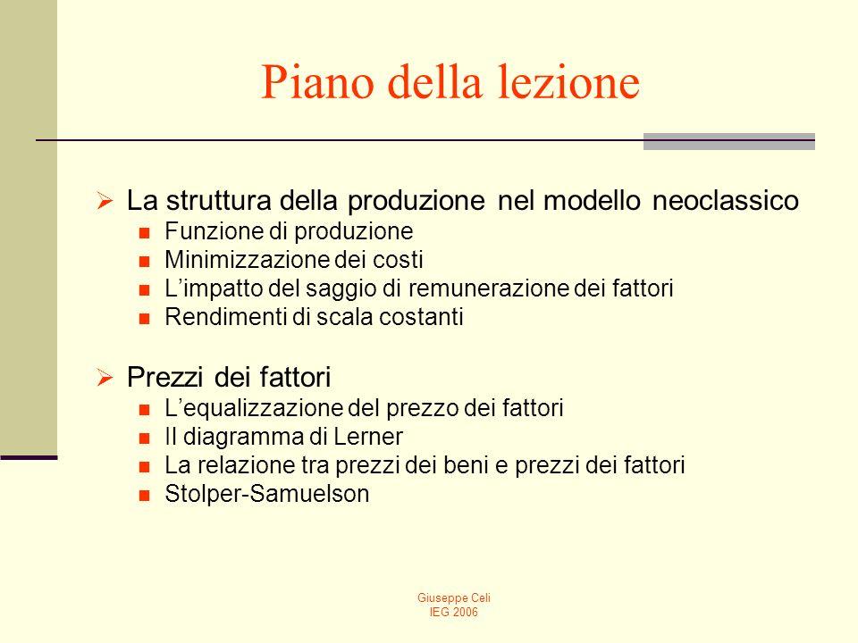 Piano della lezione La struttura della produzione nel modello neoclassico. Funzione di produzione.