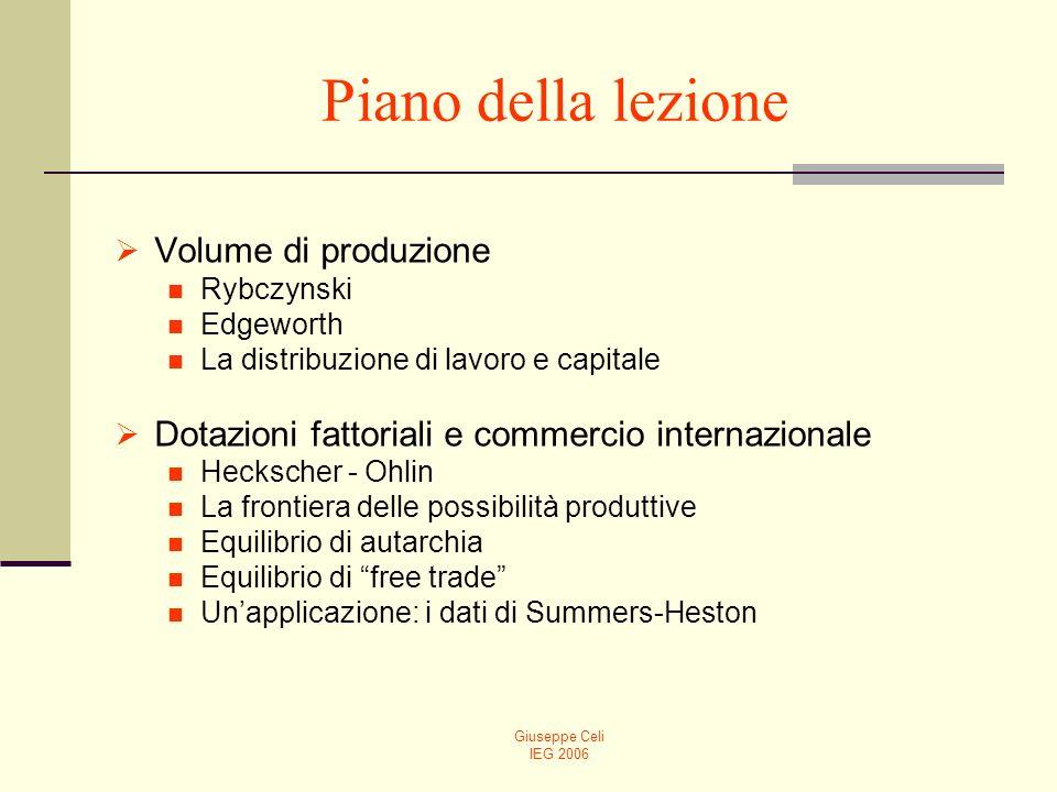 Piano della lezione Volume di produzione