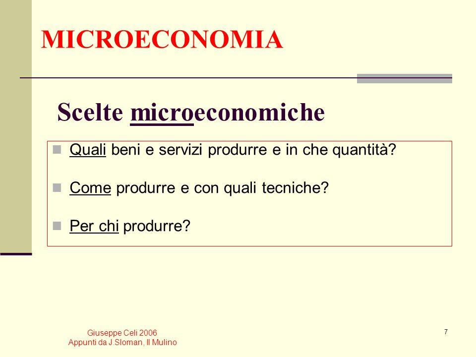 Scelte microeconomiche