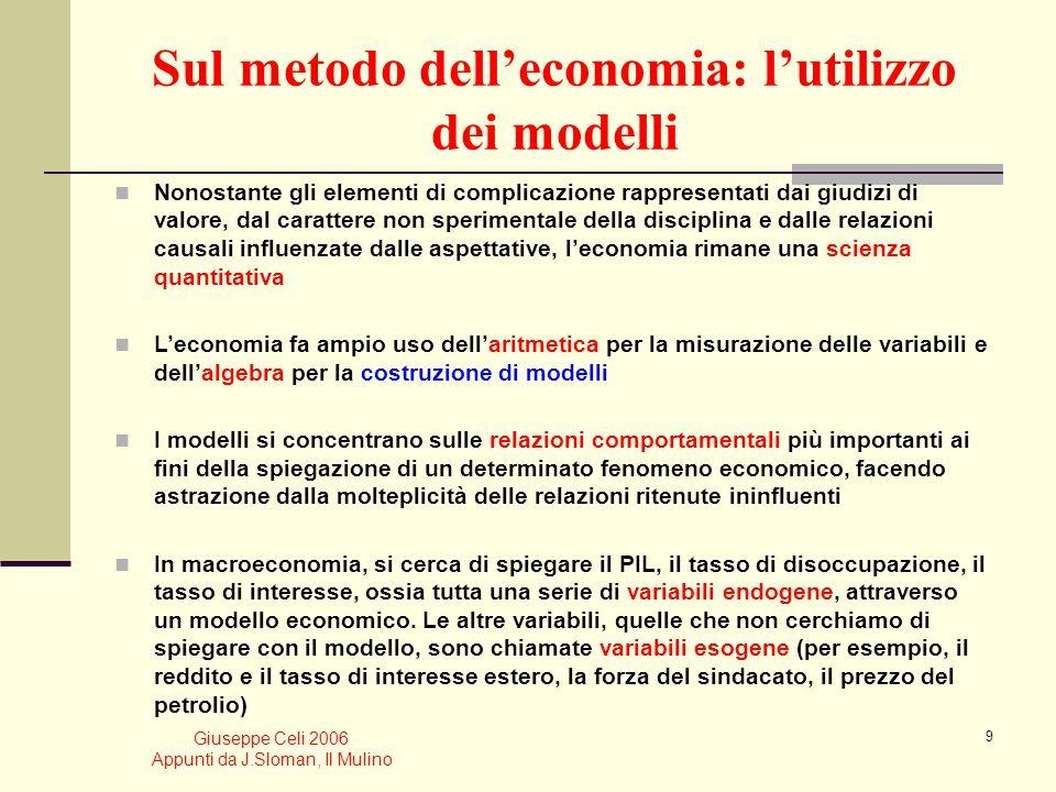 Sul metodo dell'economia: l'utilizzo dei modelli