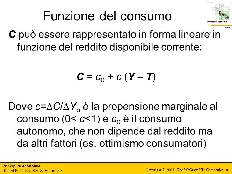 Funzione del consumo C può essere rappresentato in forma lineare in funzione del reddito disponibile corrente: