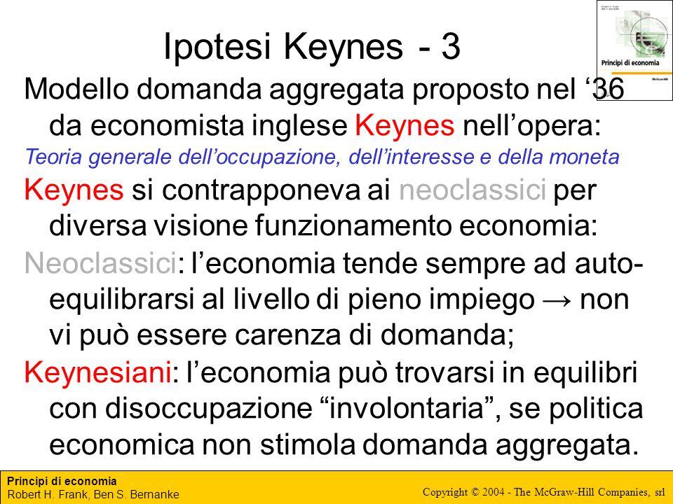 Ipotesi Keynes - 3 Modello domanda aggregata proposto nel '36 da economista inglese Keynes nell'opera:
