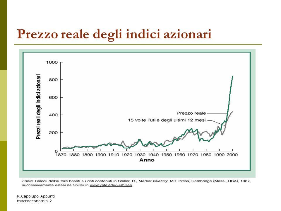 Prezzo reale degli indici azionari