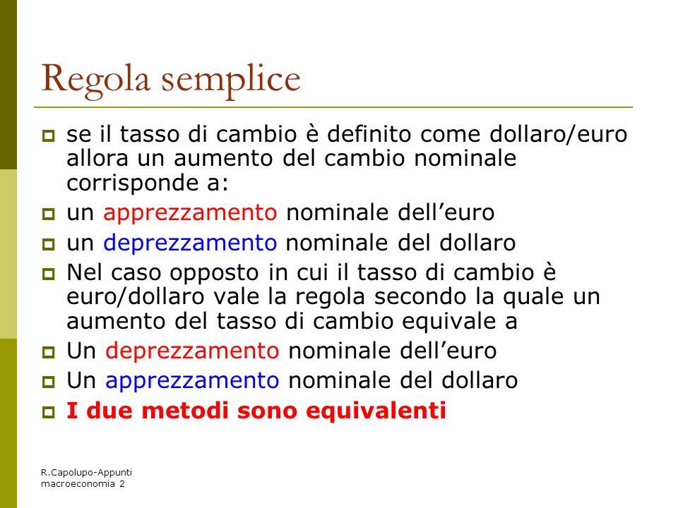 Regola semplice se il tasso di cambio è definito come dollaro/euro allora un aumento del cambio nominale corrisponde a: