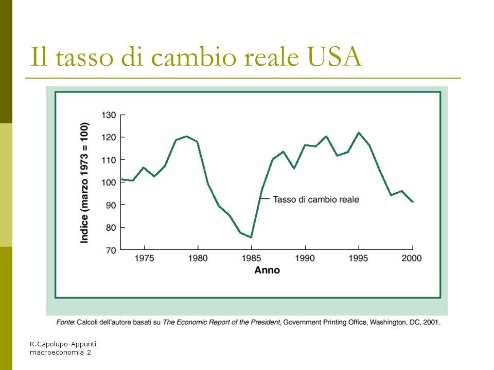 Il tasso di cambio reale USA