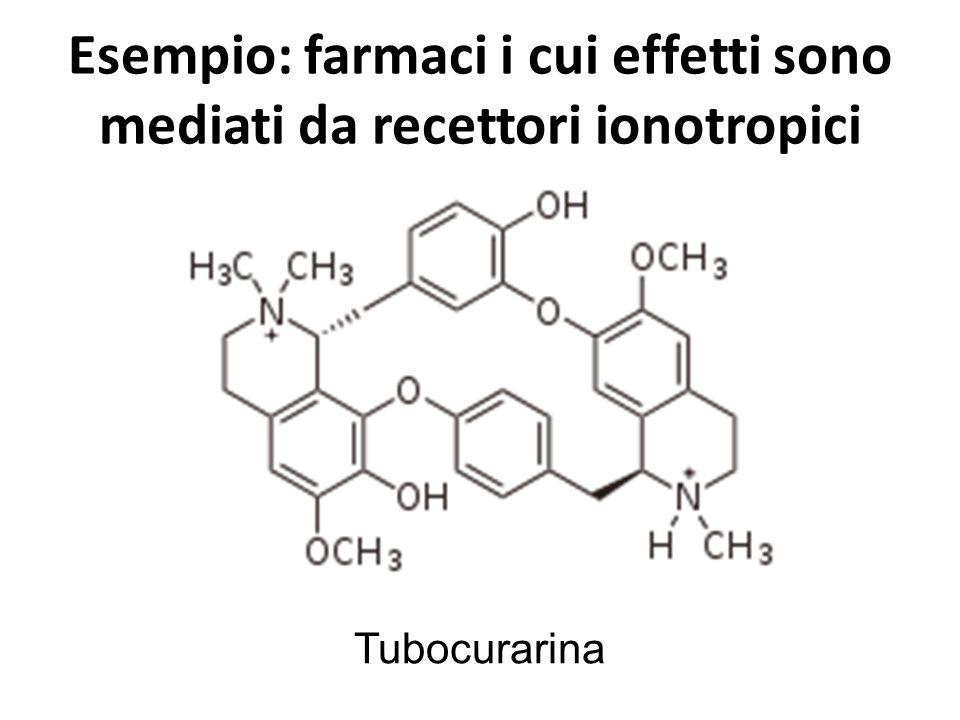 Esempio: farmaci i cui effetti sono mediati da recettori ionotropici