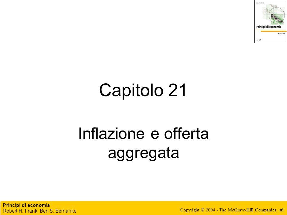 Inflazione e offerta aggregata