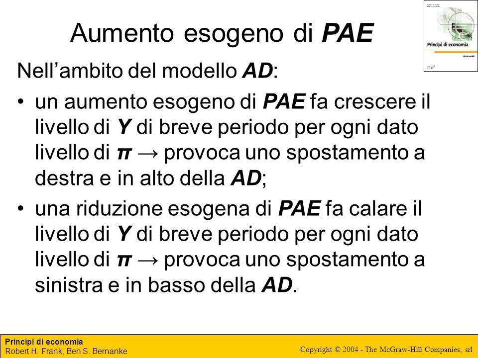 Aumento esogeno di PAE Nell'ambito del modello AD: