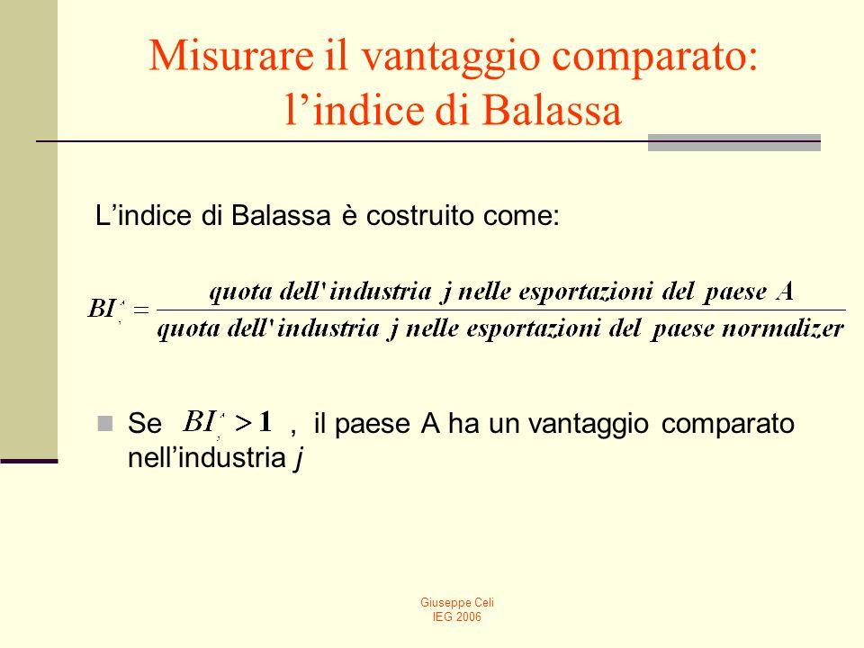 Misurare il vantaggio comparato: l'indice di Balassa