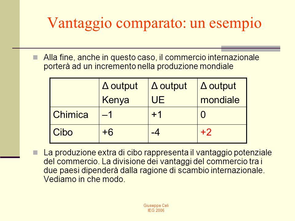 Vantaggio comparato: un esempio
