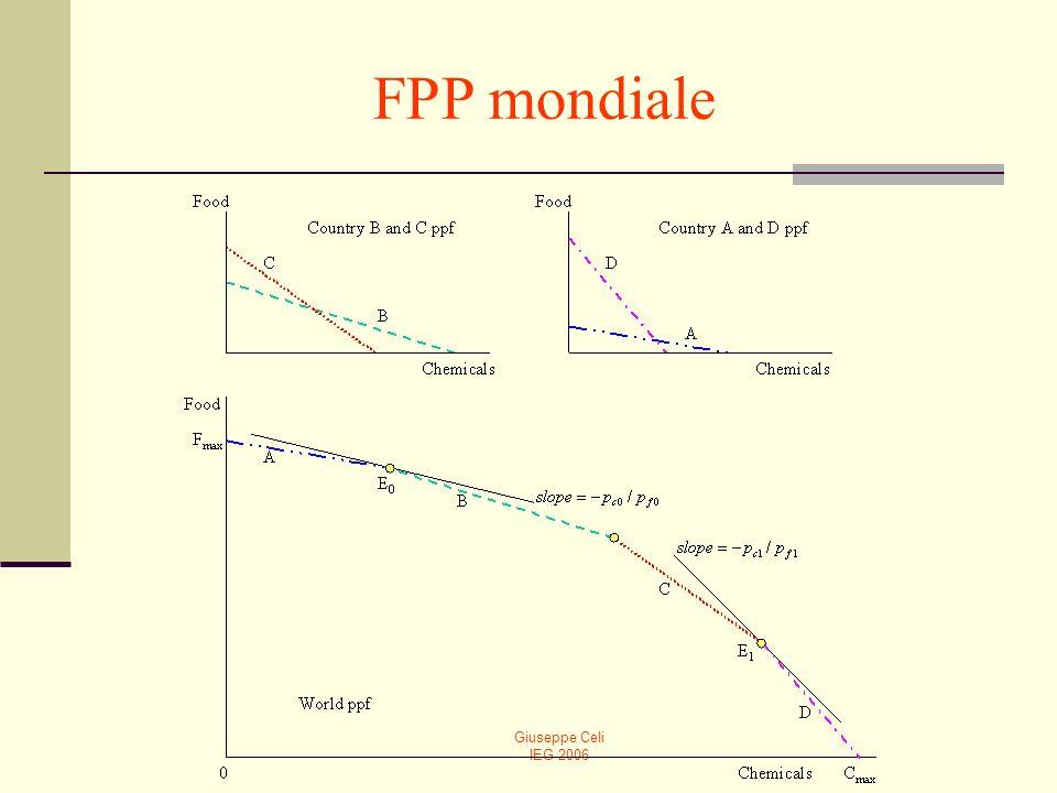 FPP mondiale Giuseppe Celi IEG 2006