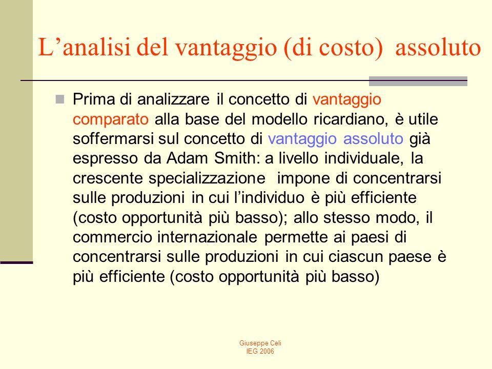 L'analisi del vantaggio (di costo) assoluto