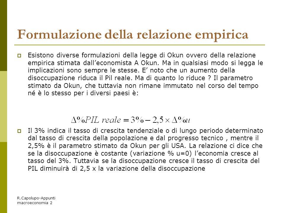 Formulazione della relazione empirica