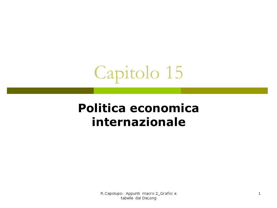 Politica economica internazionale