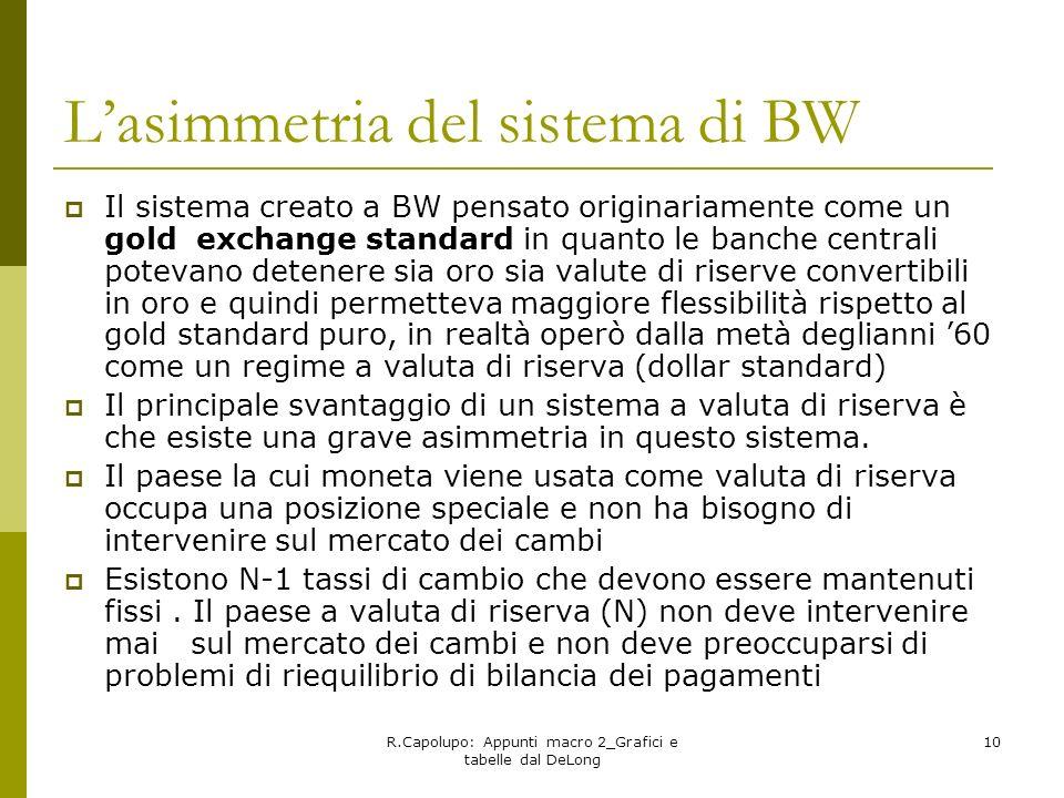 L'asimmetria del sistema di BW