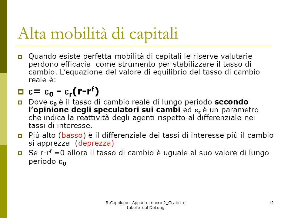 Alta mobilità di capitali