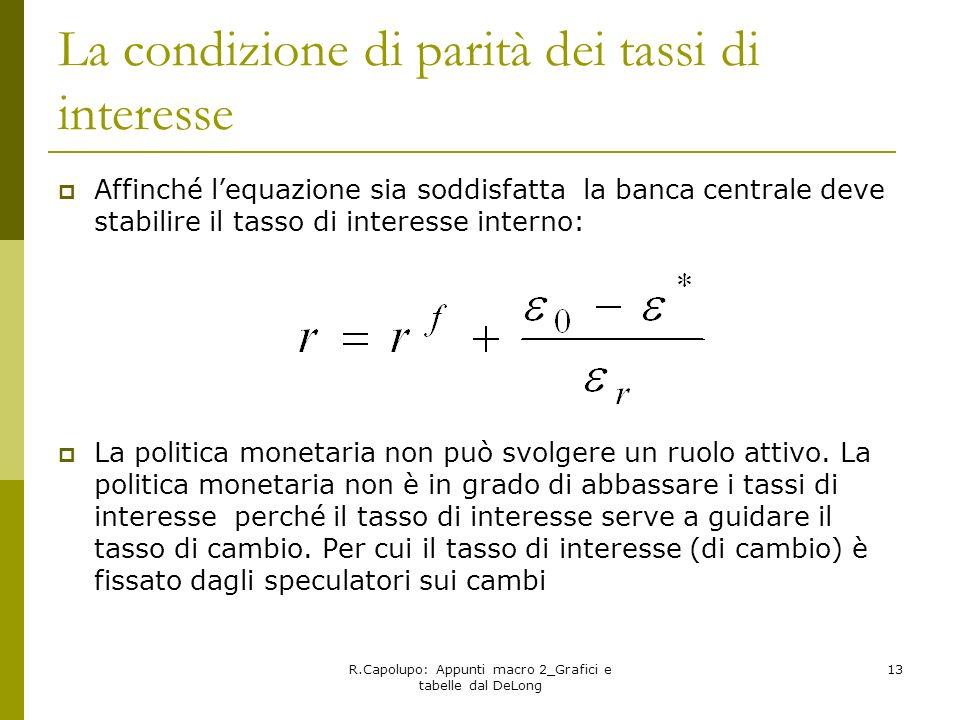 La condizione di parità dei tassi di interesse