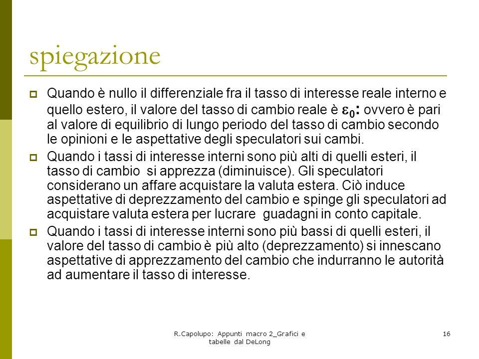 R.Capolupo: Appunti macro 2_Grafici e tabelle dal DeLong