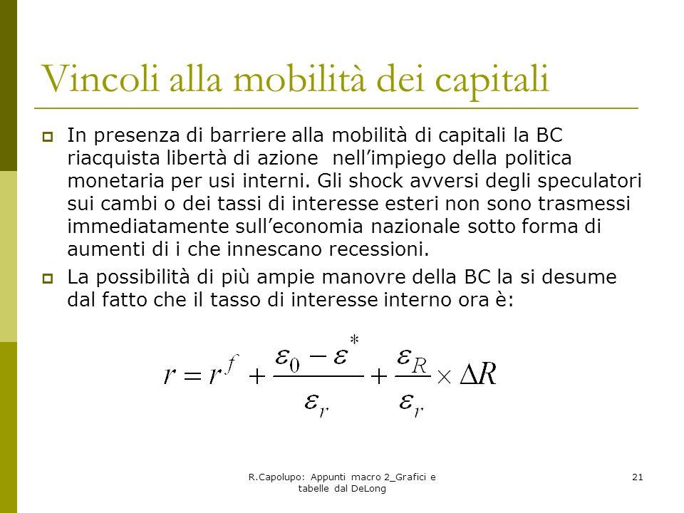 Vincoli alla mobilità dei capitali