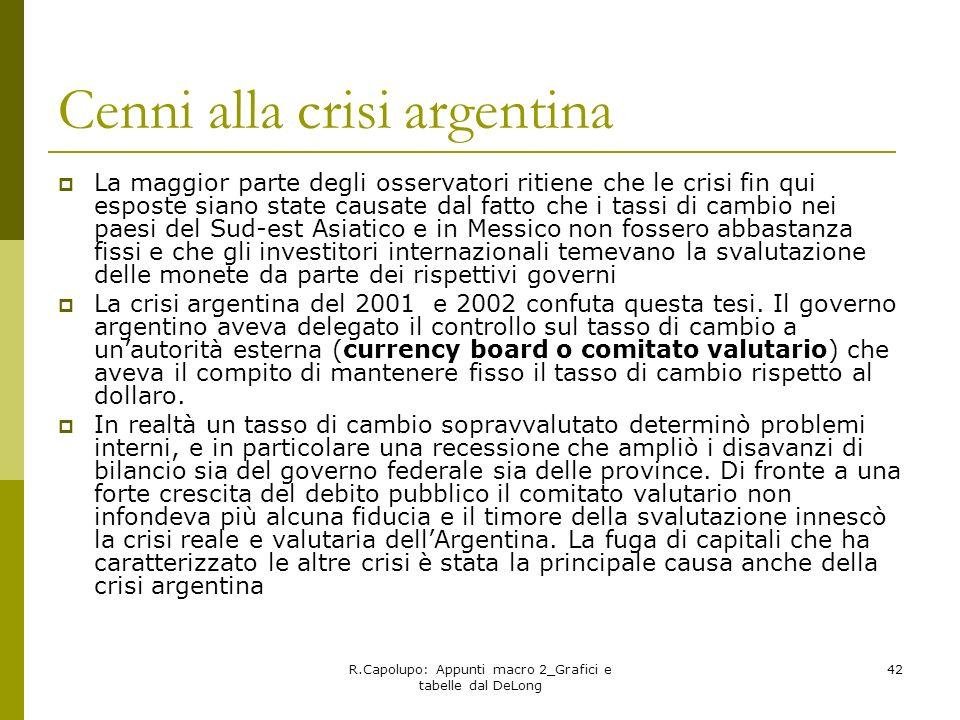 Cenni alla crisi argentina