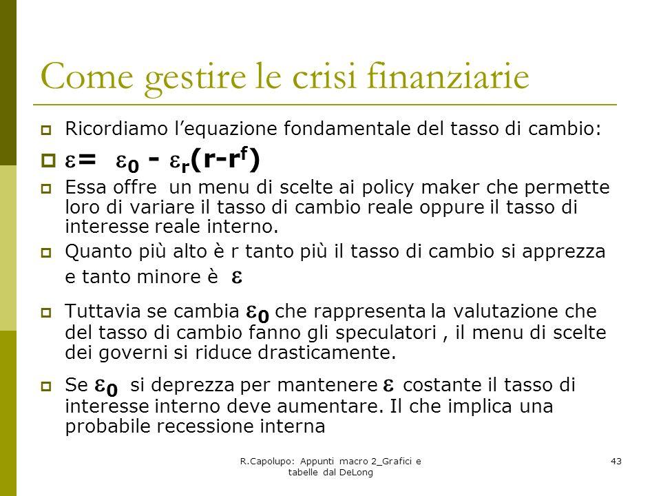 Come gestire le crisi finanziarie