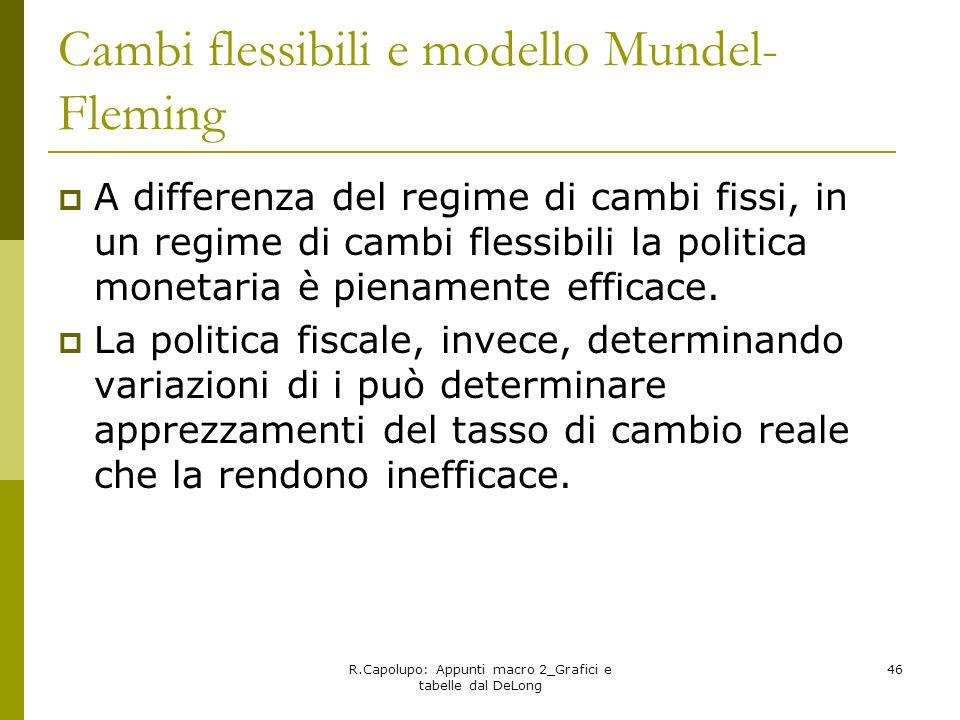 Cambi flessibili e modello Mundel-Fleming
