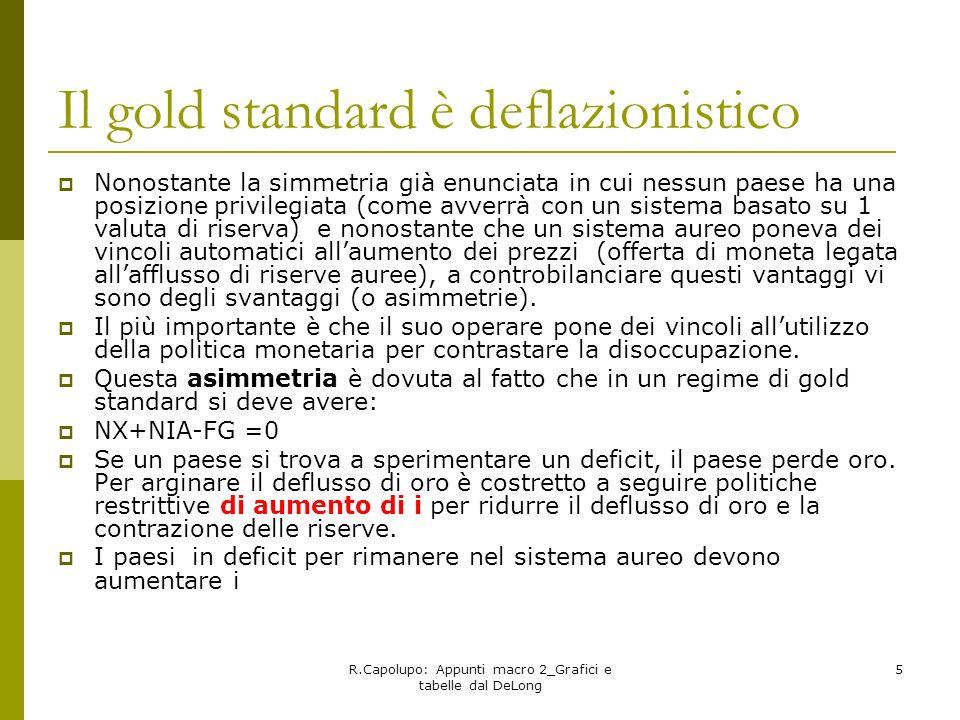 Il gold standard è deflazionistico