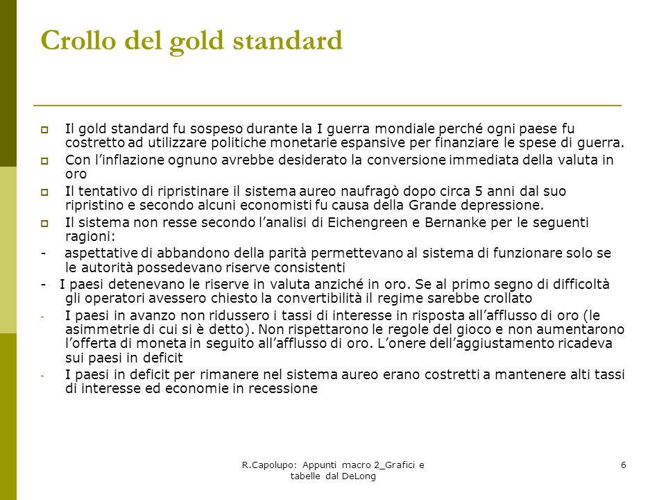 Crollo del gold standard