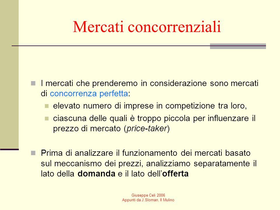Mercati concorrenziali