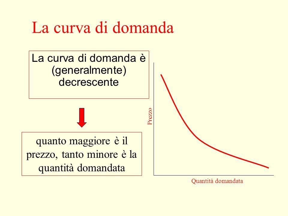 La curva di domanda La curva di domanda è (generalmente) decrescente