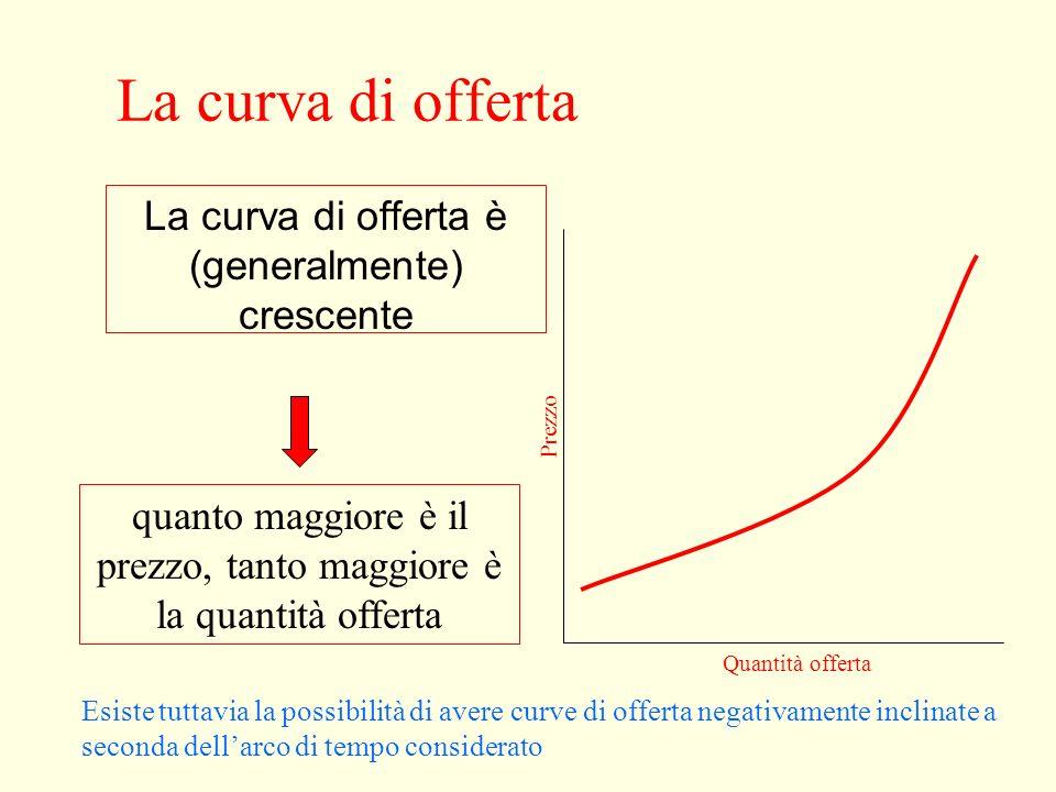 La curva di offerta La curva di offerta è (generalmente) crescente