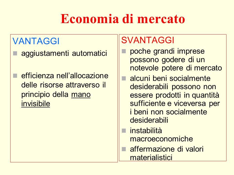 Economia di mercato VANTAGGI SVANTAGGI aggiustamenti automatici