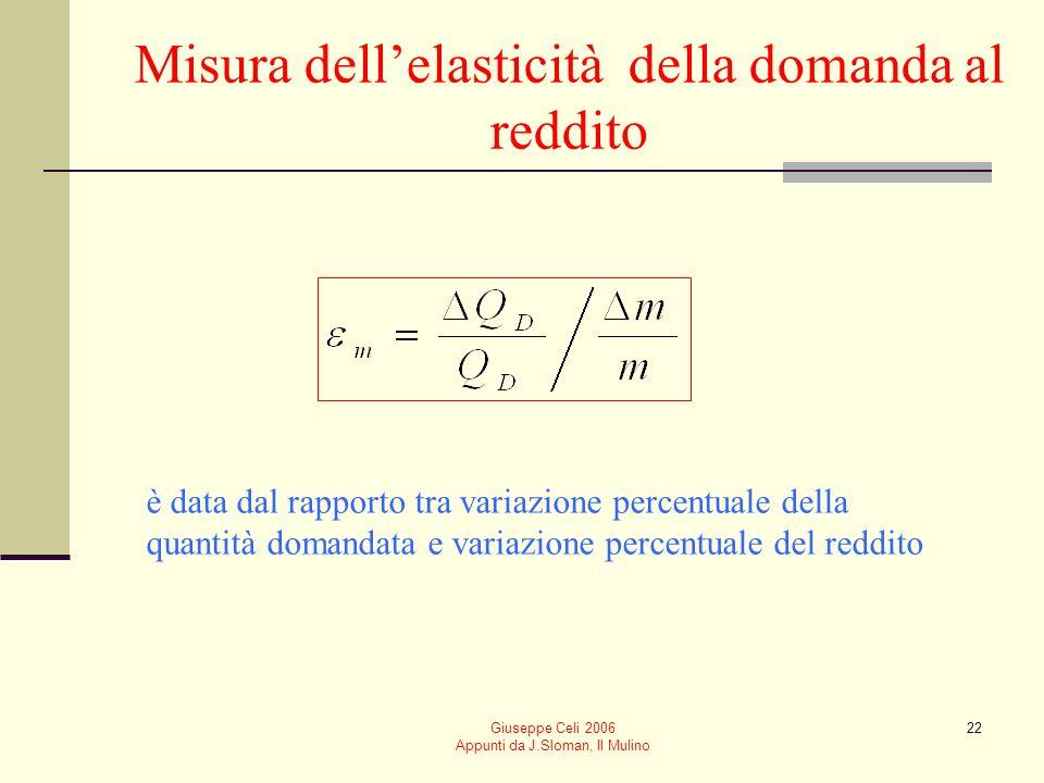 Misura dell'elasticità della domanda al reddito