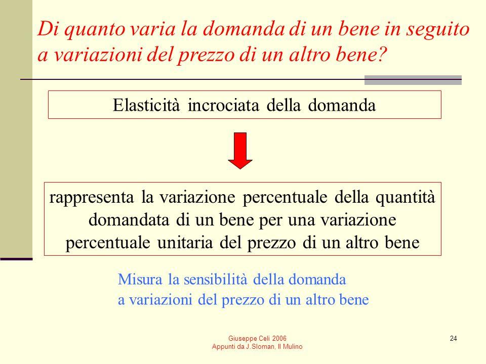 Di quanto varia la domanda di un bene in seguito a variazioni del prezzo di un altro bene